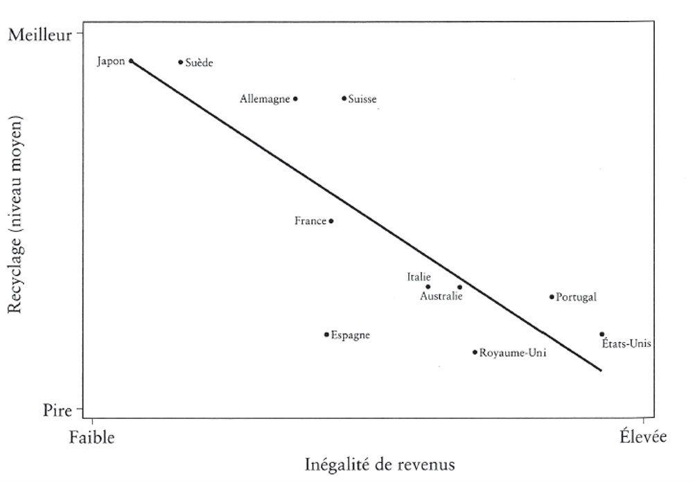 131022_AnV_Pourquoi_l_egalite_Resume_g1.jpg